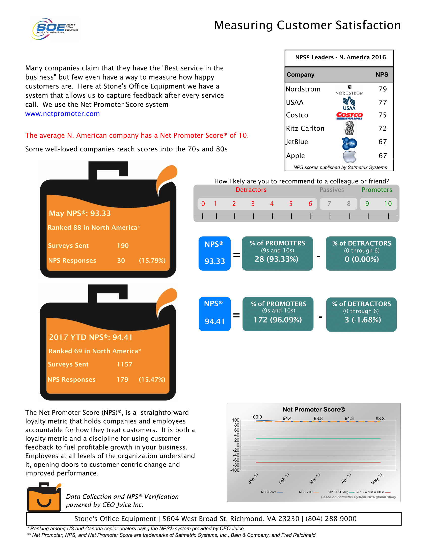 NPSBrochure_278_May_2017-1